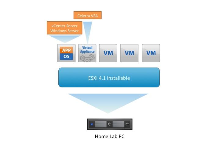My Vmware Esxi 41 Home Lab Thomas Chatham